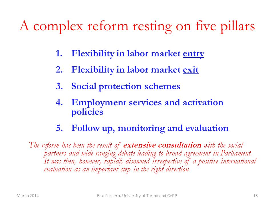 A complex reform resting on five pillars 1.Flexibility in labor market entry 2.Flexibility in labor market exit 3.Social protection schemes 4.Employment services and activation policies 5.Follow up, monitoring and evaluation The reform has been the result of extensive consultation with the social partners and wide ranging debate leading to broad agreement in Parliament.