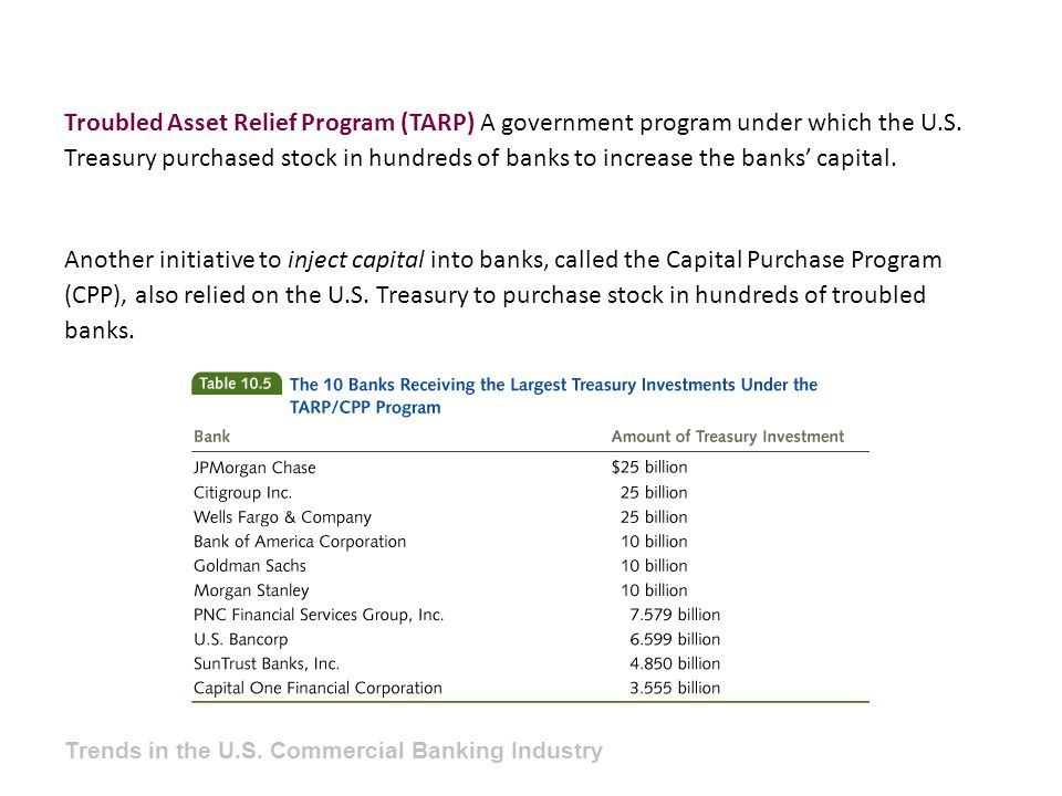 Troubled Asset Relief Program (TARP) A government program under which the U.S. Treasury purchased stock in hundreds of banks to increase the banks' ca