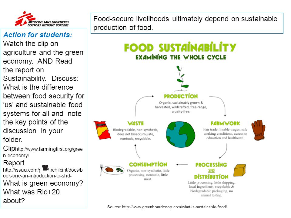 Sustainability or business as usual.