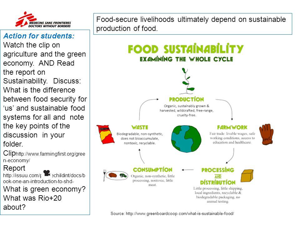 AGRI-FOOD-SYSTEM: THE GREEN REVOLUTION