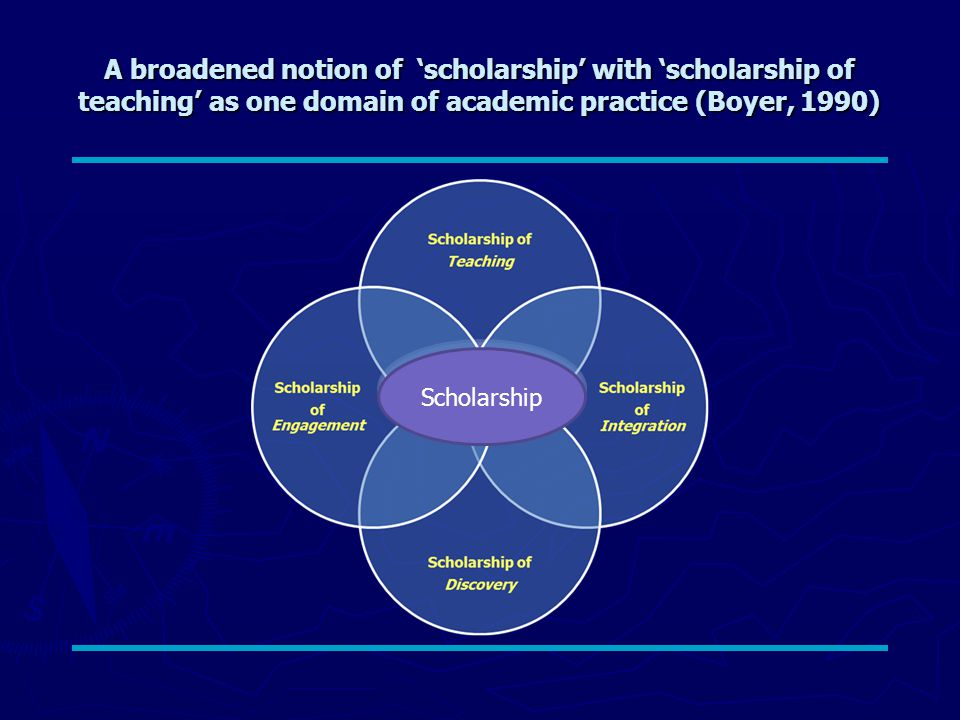 A broadened notion of 'scholarship' with 'scholarship of teaching' as one domain of academic practice (Boyer, 1990) Scholarship