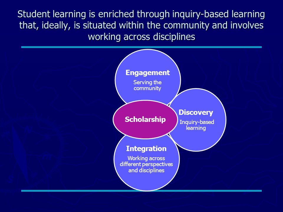 Student learning is enriched through inquiry-based learning that, ideally, is situated within the community and involves working across disciplines Engagement Serving the community Discovery Inquiry-based learning Integration Working across different perspectives and disciplines Scholarship