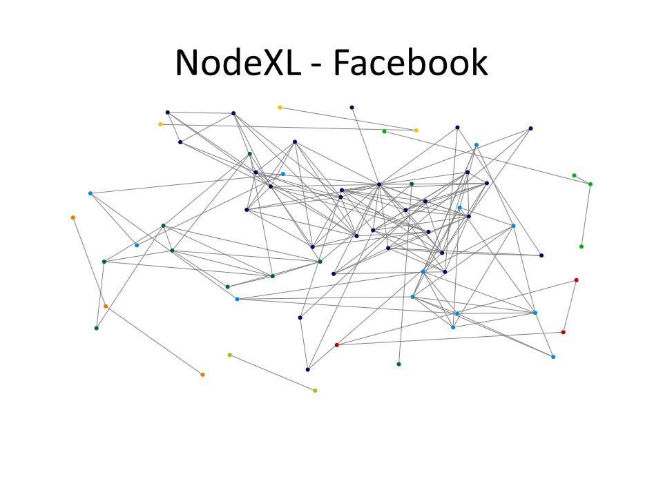 NodeXL - Facebook