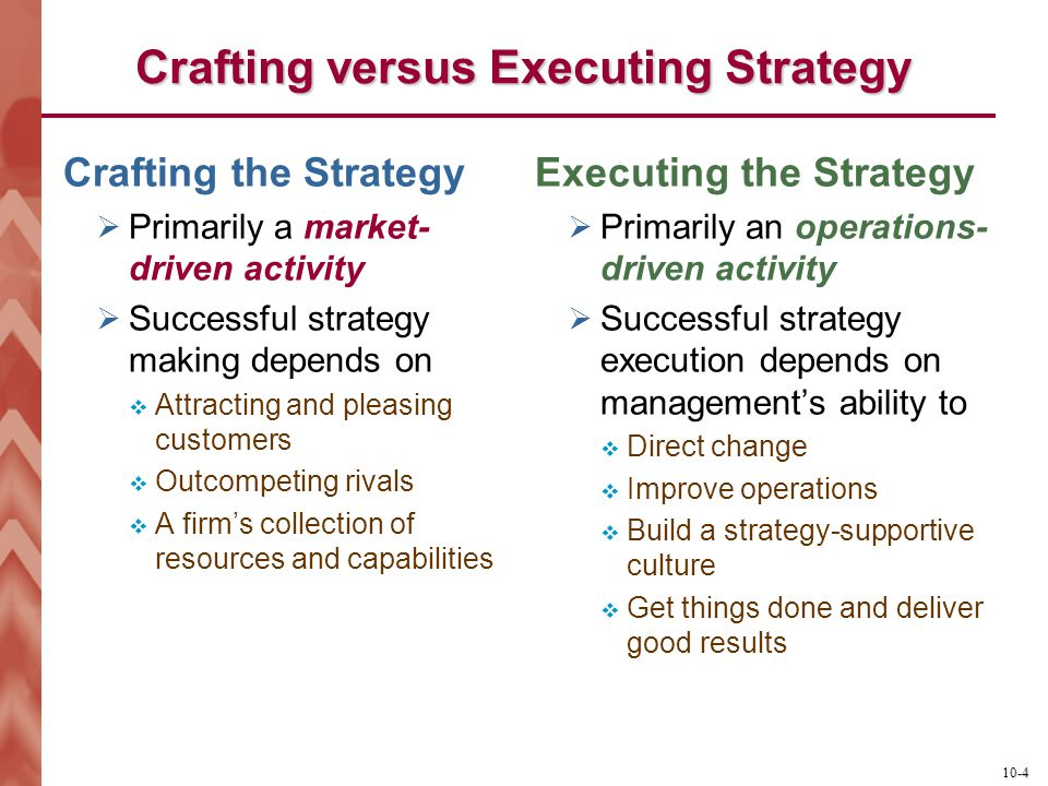  Core Concept  10-5 Good strategy execution requires a team effort.