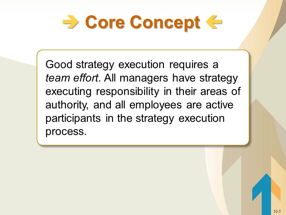 10-6 Who Is Responsible for Implementation of the Chosen Strategy.