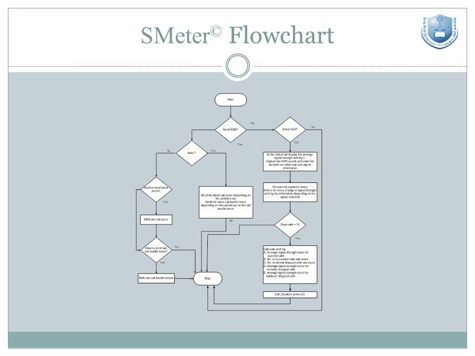 SMeter © Flowchart