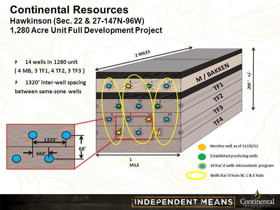 14 wells in 1280 unit ( 4 MB, 3 TF1, 4 TF2, 3 TF3 ) M / BAKKEN TF1 TF2 TF3 TF4 2 MILES 1 MILE .