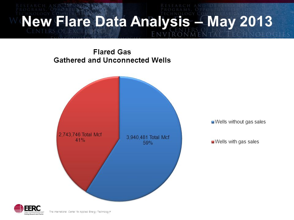 The International Center for Applied Energy Technology ® New Flare Data Analysis – May 2013
