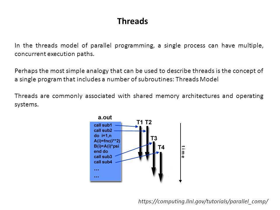 Parallel computing using a system such as PVM may be approached from three fundamental viewpoints, based on the organization of the computing tasks.
