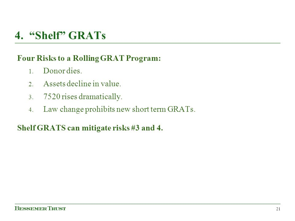 "4. ""Shelf"" GRATs Four Risks to a Rolling GRAT Program: 1. Donor dies. 2. Assets decline in value. 3. 7520 rises dramatically. 4. Law change prohibits"