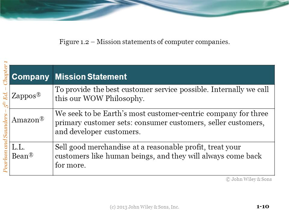 Pearlson and Saunders – 5 th Ed. – Chapter 1 1-10 CompanyMission Statement Zappos ® To provide the best customer service possible. Internally we call