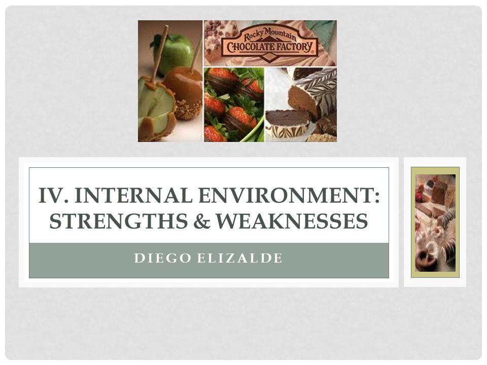 DIEGO ELIZALDE IV. INTERNAL ENVIRONMENT: STRENGTHS & WEAKNESSES