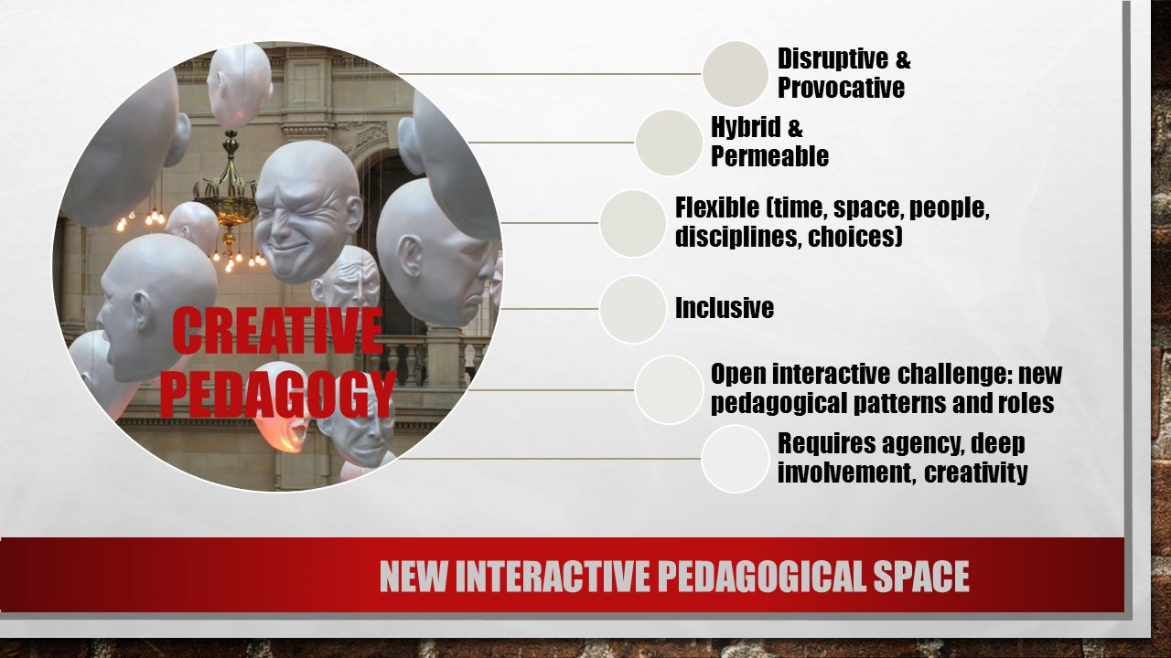 CREATIVE PEDAGOGY Disruptive & Provocative Hybrid & Permeable Flexible (time, space, people, disciplines, choices) Inclusive Open interactive challenge: new pedagogical patterns and roles Requires agency, deep involvement, creativity NEW INTERACTIVE PEDAGOGICAL SPACE