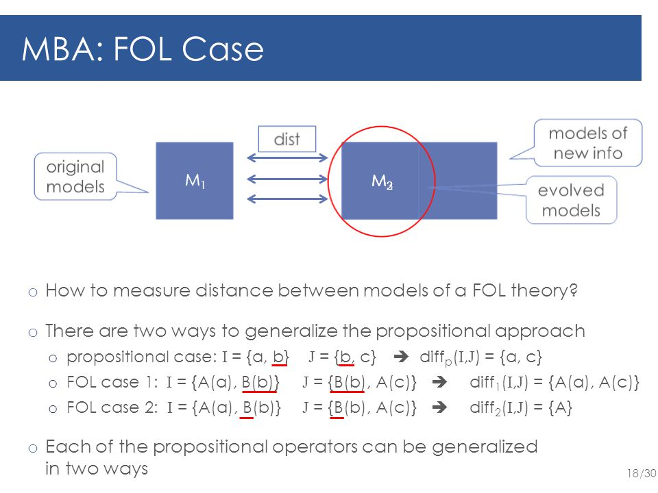 /30 18 MBA: FOL Case o How to measure distance between models of a FOL theory.