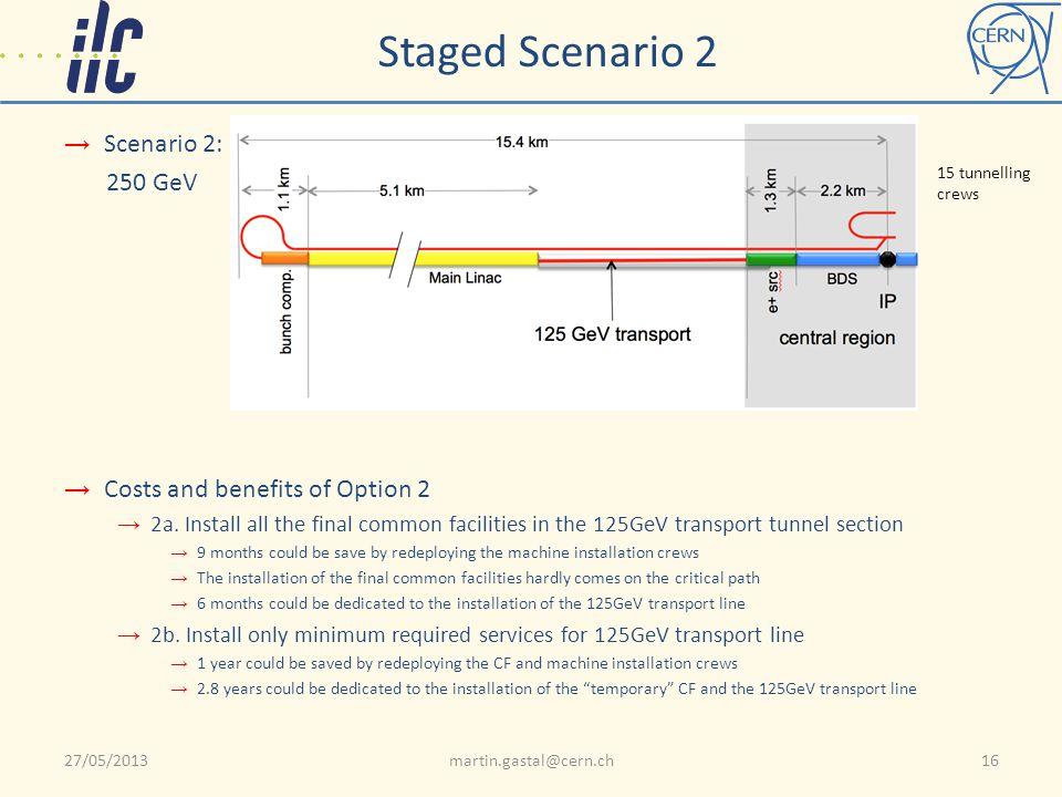 →Scenario 2: 250 GeV →Costs and benefits of Option 2 →2a.