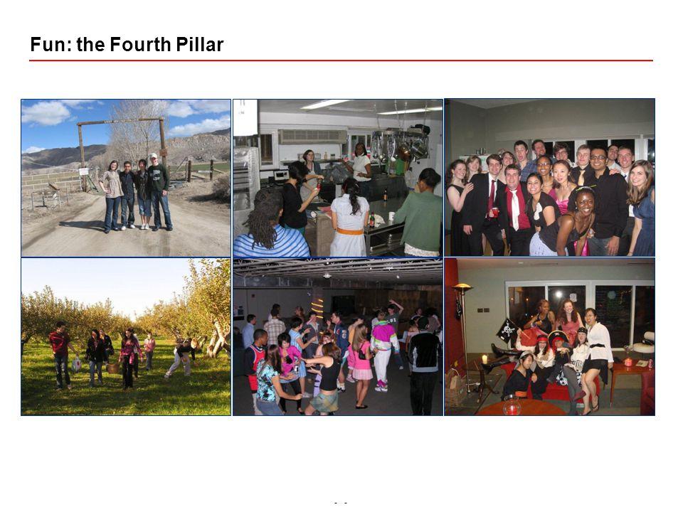 - Fun: the Fourth Pillar