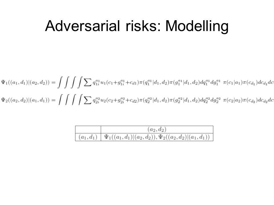 Adversarial risks: Modelling