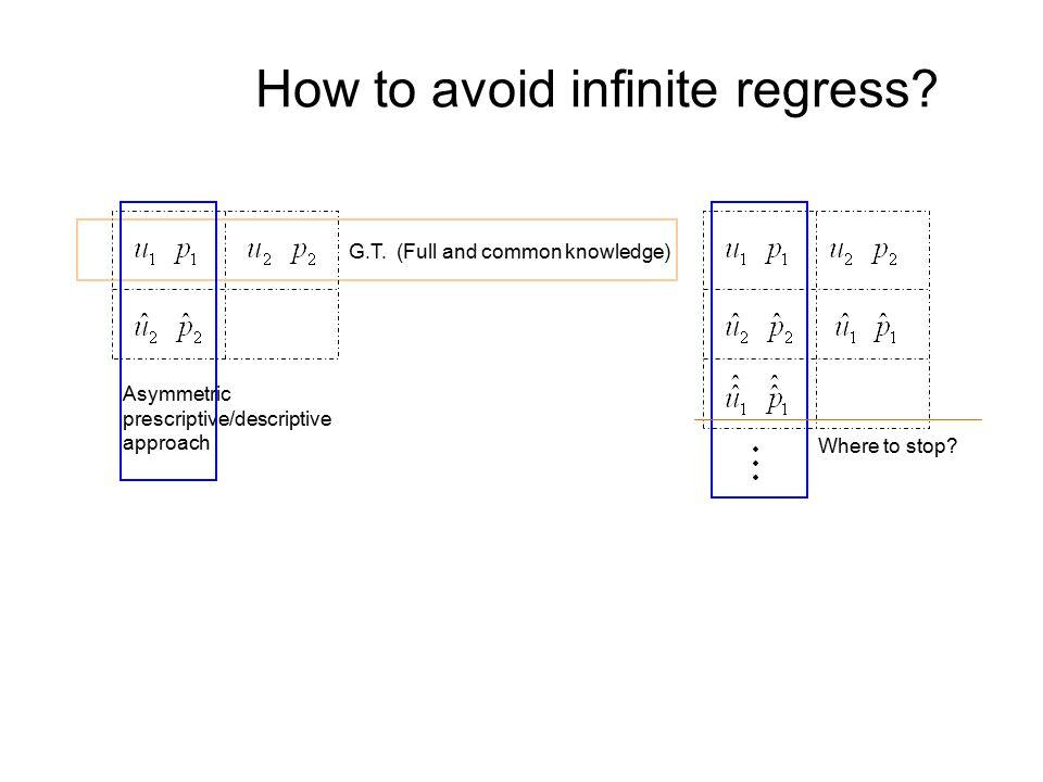 How to avoid infinite regress. G.T.