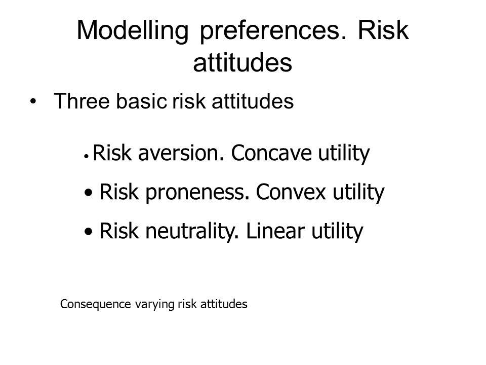 Modelling preferences. Risk attitudes Risk aversion.