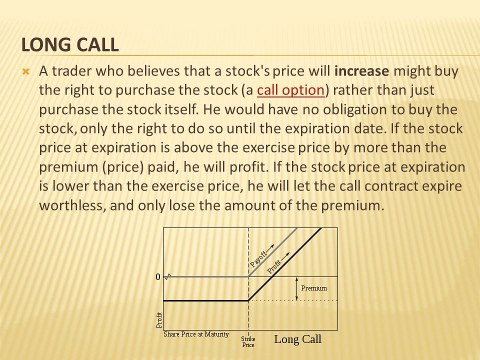 LONG CALL  A trader who believes that a stock s price will increase might buy the right to purchase the stock (a call option) rather than just purchase the stock itself.