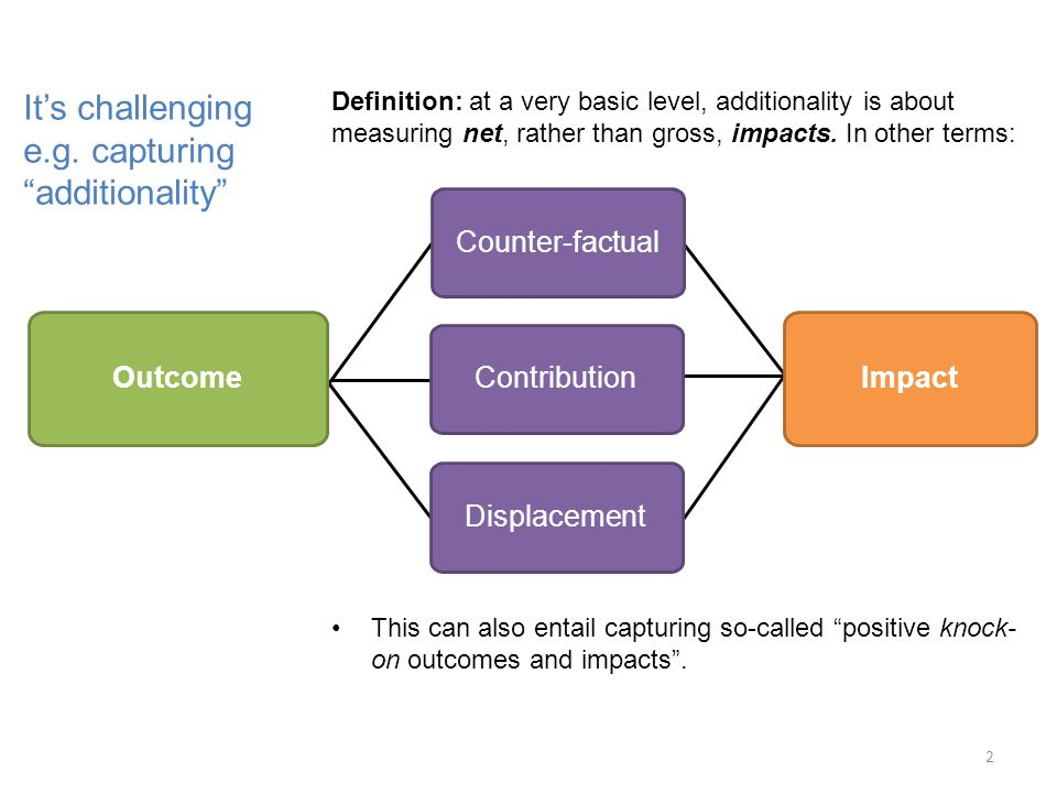 2 Definition: at a very basic level, additionality is about measuring net, rather than gross, impacts.