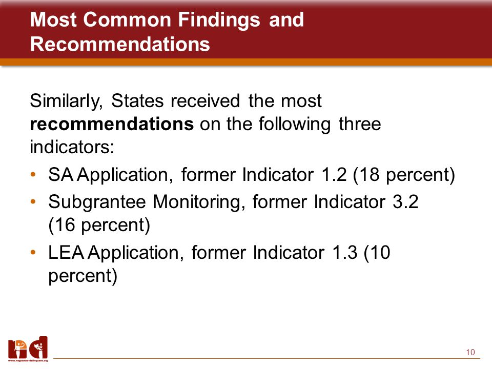 10 Similarly, States received the most recommendations on the following three indicators: SA Application, former Indicator 1.2 (18 percent) Subgrantee