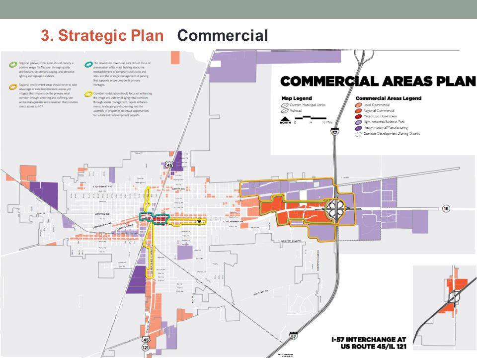 3. Strategic PlanCommercial