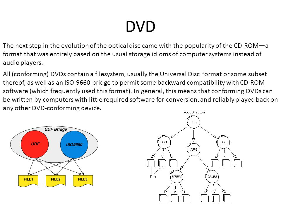 DVD The next step in the evolution of the optical disc came with the popularity of the CD-ROM—a format that was entirely based on the usual storage id