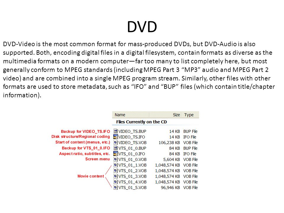 DVD DVD-Video is the most common format for mass-produced DVDs, but DVD-Audio is also supported. Both, encoding digital files in a digital filesystem,