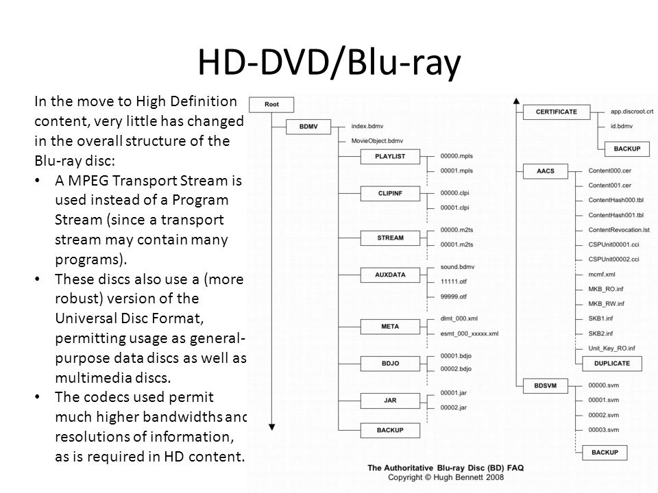 HD-DVD/Blu-ray In the move to High Definition content, very little has changed in the overall structure of the Blu-ray disc: A MPEG Transport Stream is used instead of a Program Stream (since a transport stream may contain many programs).
