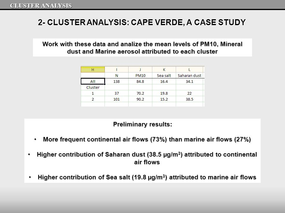 CLUSTER ANALYSIS Work with these data and analize the mean levels of PM10, Mineral dust and Marine aerosol attributed to each cluster Preliminary results: More frequent continental air flows (73%) than marine air flows (27%)More frequent continental air flows (73%) than marine air flows (27%) Higher contribution of Saharan dust (38.5 µg/m 3 ) attributed to continental air flowsHigher contribution of Saharan dust (38.5 µg/m 3 ) attributed to continental air flows Higher contribution of Sea salt (19.8 µg/m 3 ) attributed to marine air flowsHigher contribution of Sea salt (19.8 µg/m 3 ) attributed to marine air flows 2- CLUSTER ANALYSIS: CAPE VERDE, A CASE STUDY