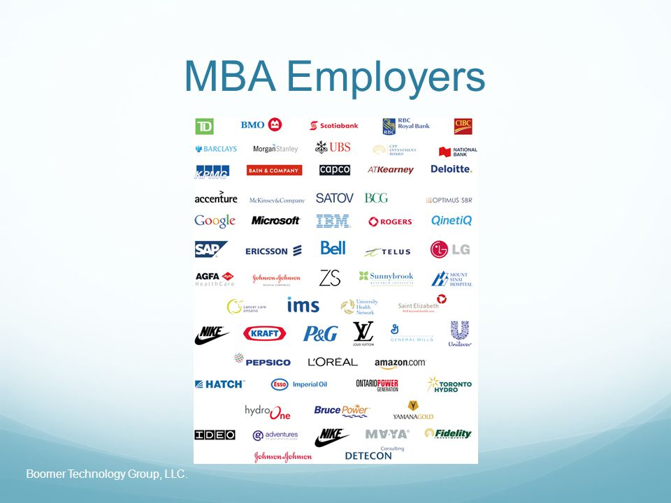 Why get an MBA.