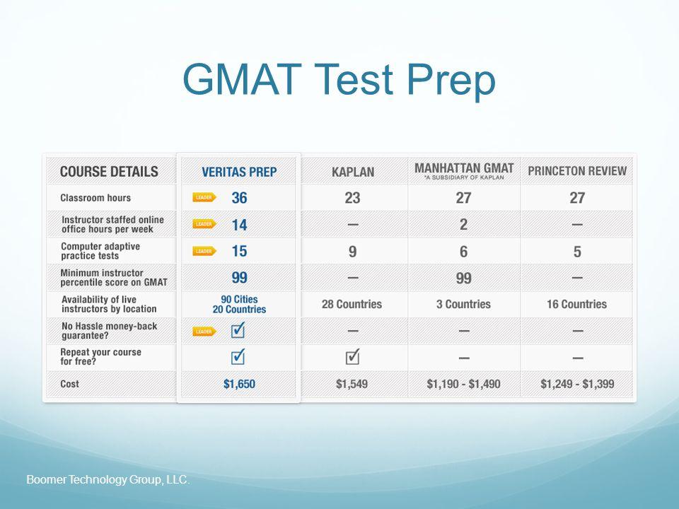 GMAT Test Prep Boomer Technology Group, LLC.