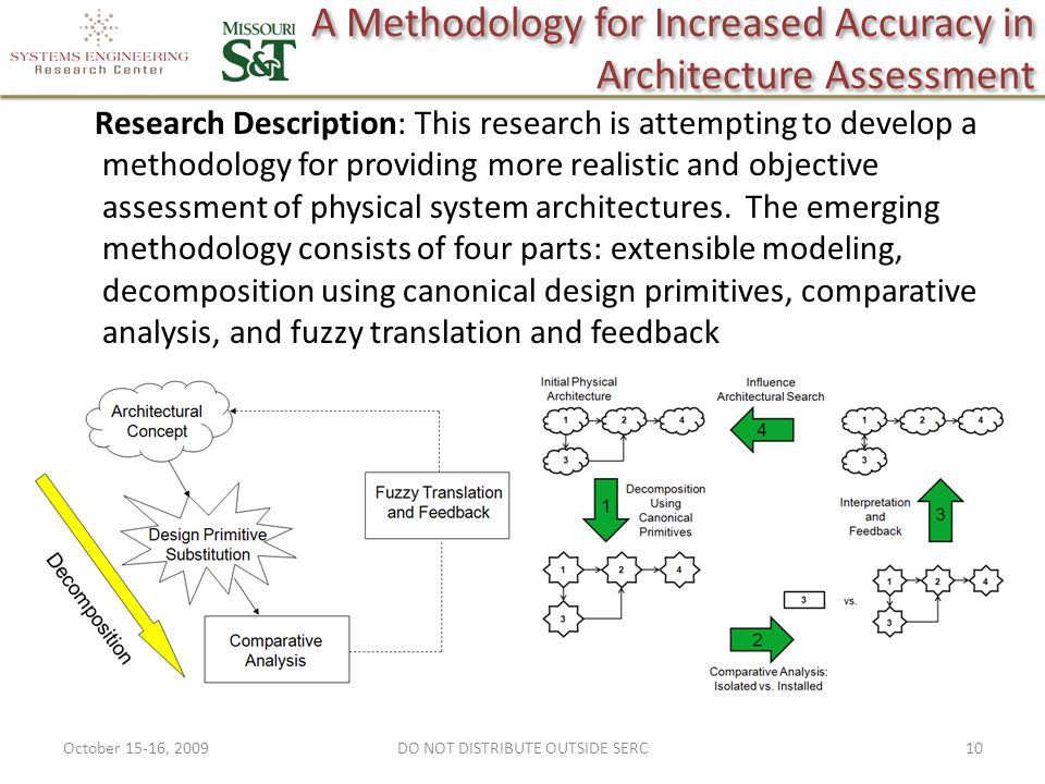 A Methodology for Increased Accuracy in Architecture Assessment Research Description: This research is attempting to develop a methodology for providing more realistic and objective assessment of physical system architectures.