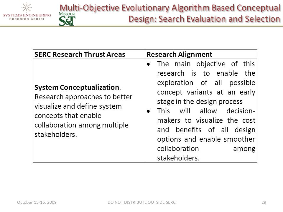 Multi-Objective Evolutionary Algorithm Based Conceptual Design: Search Evaluation and Selection October 15-16, 200929DO NOT DISTRIBUTE OUTSIDE SERC SERC Research Thrust AreasResearch Alignment System Conceptualization.