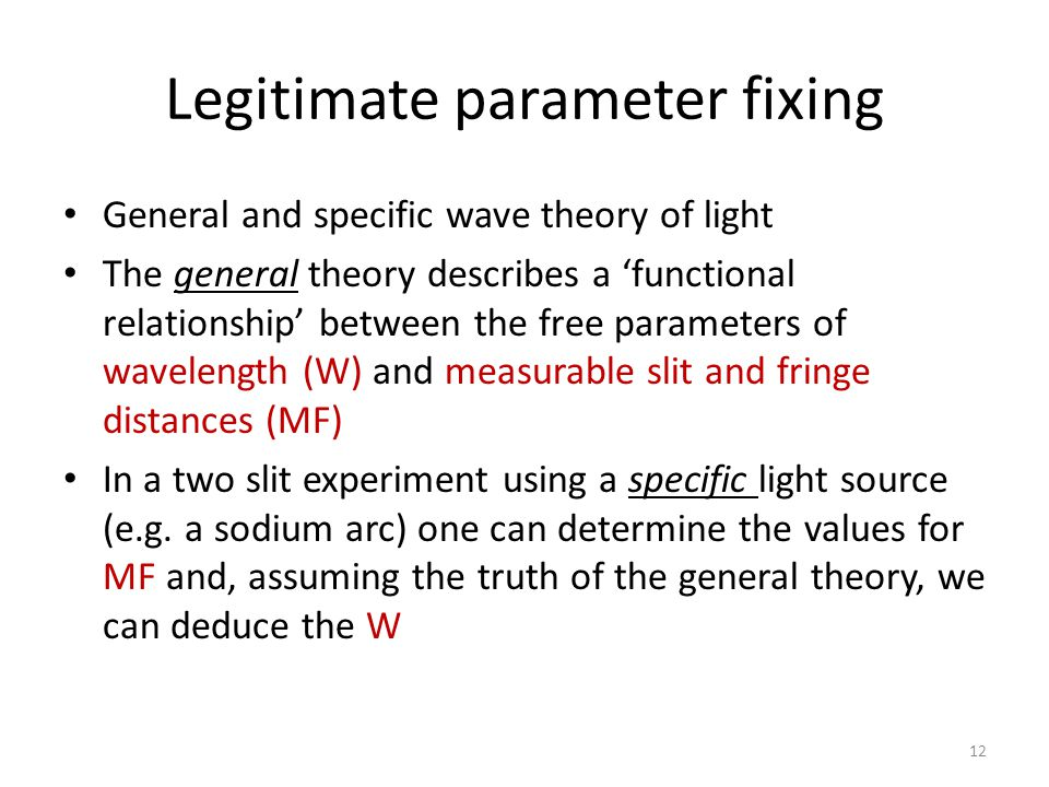 Legitimate parameter fixing General and specific wave theory of light The general theory describes a 'functional relationship' between the free parameters of wavelength (W) and measurable slit and fringe distances (MF) In a two slit experiment using a specific light source (e.g.