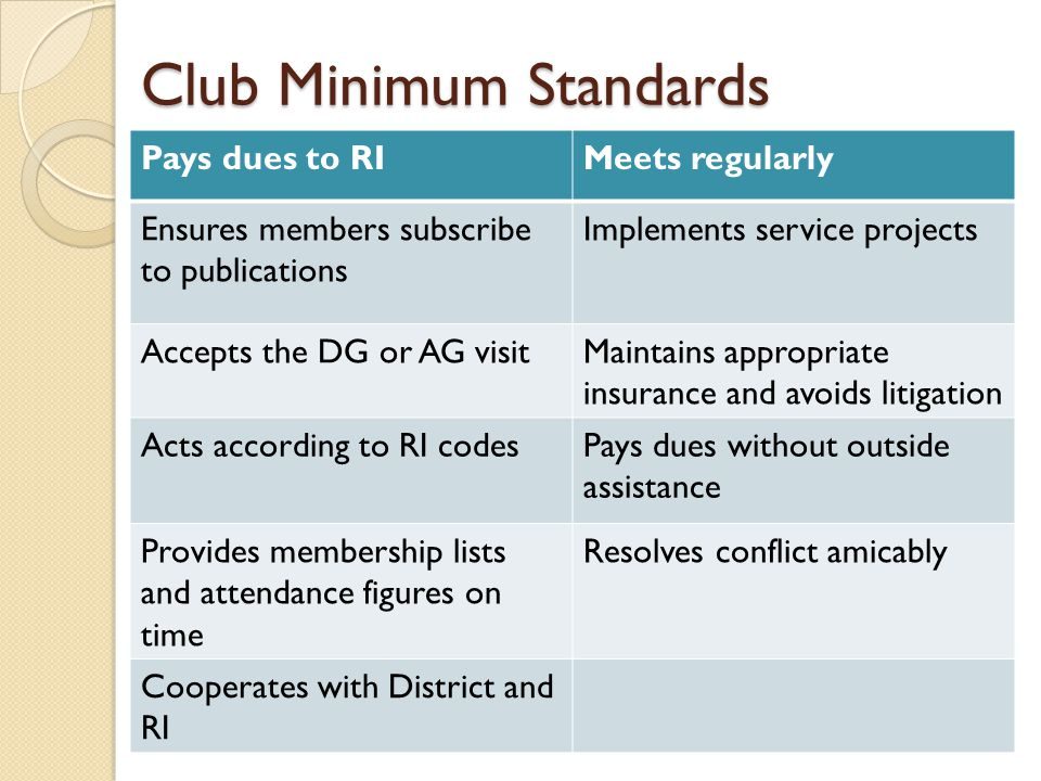 Club Minimum Standards Pays dues to RIMeets regularly Ensures members subscribe to publications Implements service projects Accepts the DG or AG visitMaintains appropriate insurance and avoids litigation Acts according to RI codesPays dues without outside assistance Provides membership lists and attendance figures on time Resolves conflict amicably Cooperates with District and RI