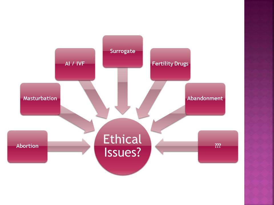 Ethical Issues AbortionMasturbationAI / IVFSurrogateFertility DrugsAbandonment