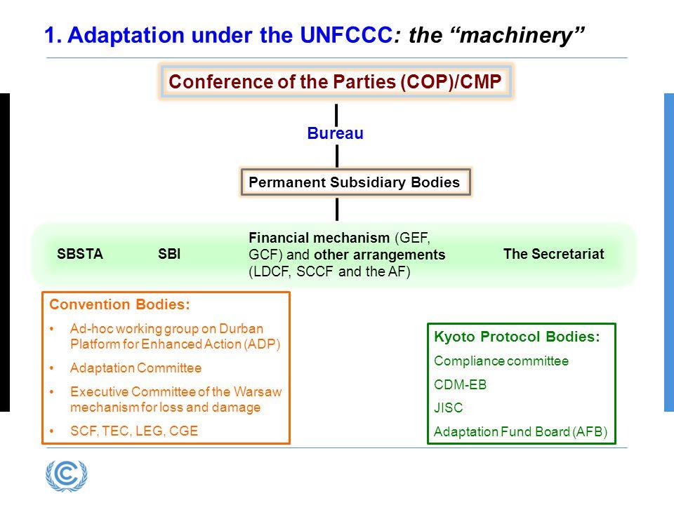 1. Adaptation under the UNFCCC: multiple forums
