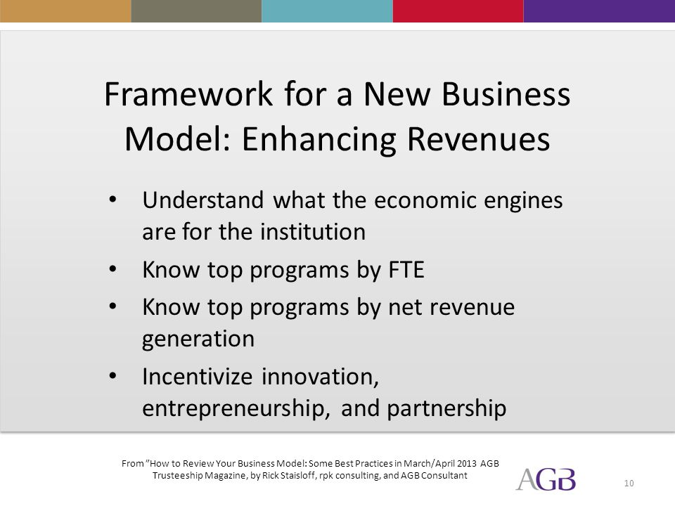 From How to Review Your Business Model: Some Best Practices in March/April 2013 AGB Trusteeship Magazine, by Rick Staisloff, rpk consulting, and AGB Consultant 10 Framework for a New Business Model: Enhancing Revenues Understand what the economic engines are for the institution Know top programs by FTE Know top programs by net revenue generation Incentivize innovation, entrepreneurship, and partnership