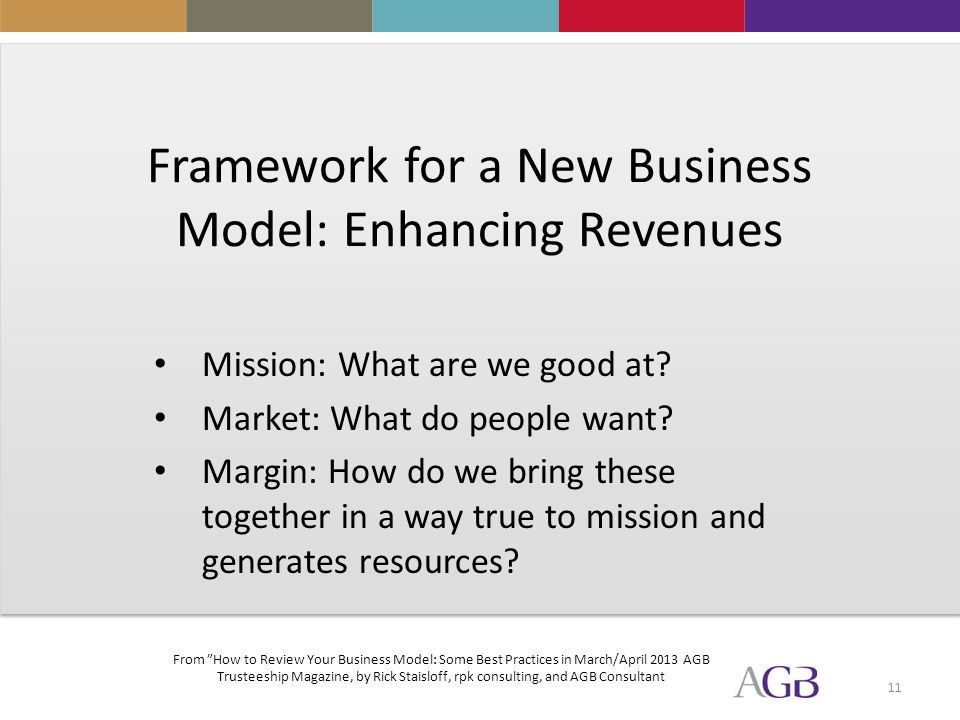 11 Framework for a New Business Model: Enhancing Revenues Mission: What are we good at.