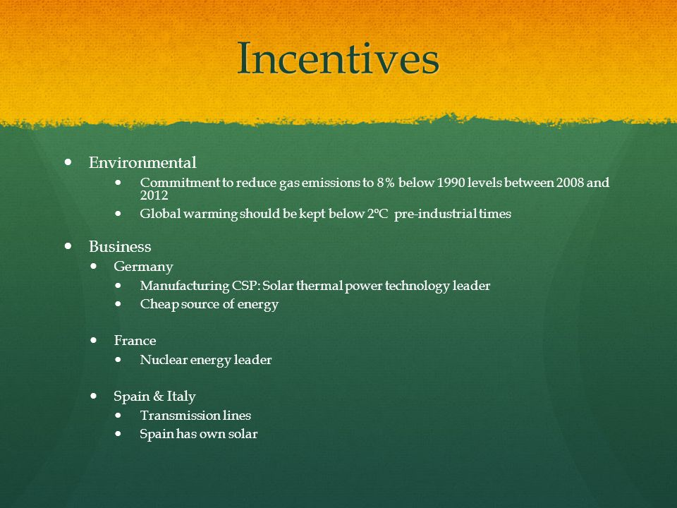 Incentives Environmental Commitment to reduce gas emissions to 8% below 1990 levels between 2008 and 2012 Global warming should be kept below 2ºC pre-industrial times Business Germany Manufacturing CSP: Solar thermal power technology leader Cheap source of energy France Nuclear energy leader Spain & Italy Transmission lines Spain has own solar