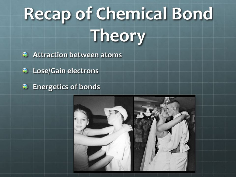 Recap of Chemical Bond Theory Attraction between atoms Lose/Gain electrons Energetics of bonds
