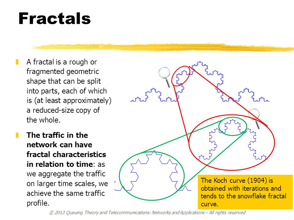 © 2013 Queuing Theory and Telecommunications: Networks and Applications – All rights reserved Example of Traffic with Fractal Property zThe bits generated as a function of time on 1 s time basis, X.
