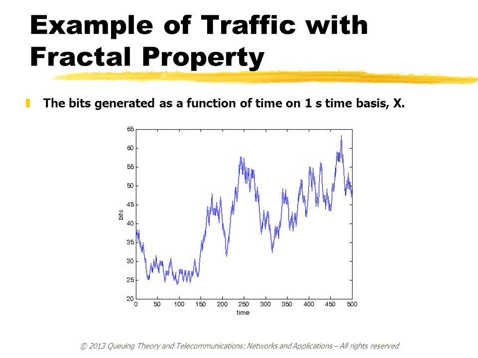 © 2013 Queuing Theory and Telecommunications: Networks and Applications – All rights reserved Fluid-Flow Traffic Model for Video Sources (cont'd) z Each mini-source in ON produces a constant bit-rate A [bit/s]:  We have assumed:  = 16.