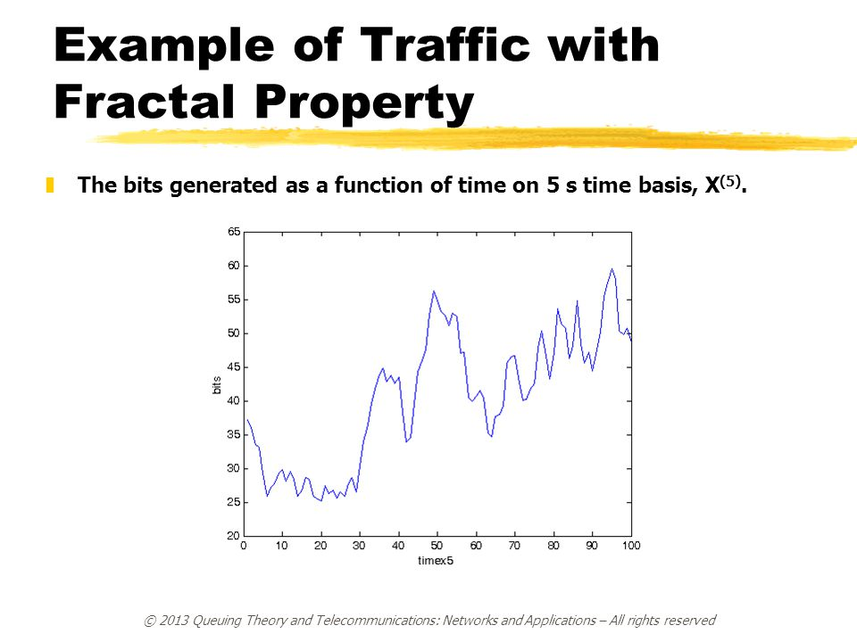 © 2013 Queuing Theory and Telecommunications: Networks and Applications – All rights reserved Example of Traffic with Fractal Property zThe bits generated as a function of time on 10 s time basis, X (10).