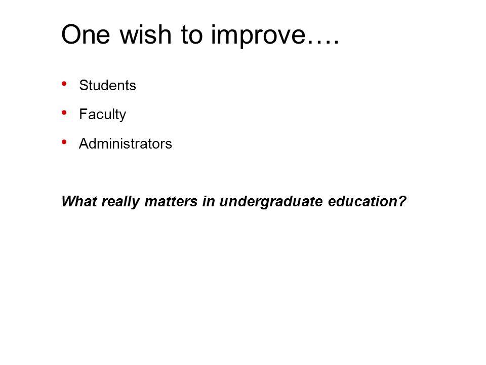 One wish to improve….