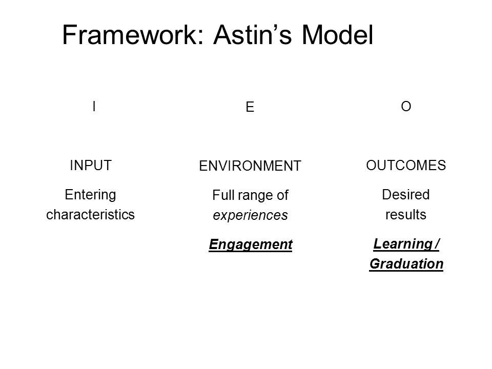 Framework: Astin's Model I INPUT Entering characteristics O OUTCOMES Desired results Learning / Graduation E ENVIRONMENT Full range of experiences Engagement