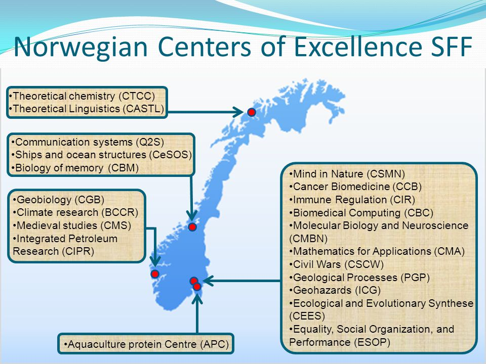 Norwegian Centers of Excellence SFF Aquaculture protein Centre (APC) Mind in Nature (CSMN) Cancer Biomedicine (CCB) Immune Regulation (CIR) Biomedical