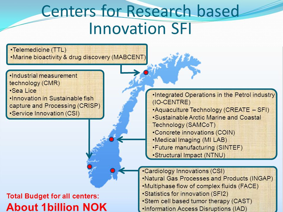 Centers for Research based Innovation SFI Integrated Operations in the Petrol industry (IO-CENTRE) Aquaculture Technology (CREATE – SFI) Sustainable Arctic Marine and Coastal Technology (SAMCoT) Concrete innovations (COIN) Medical Imaging (MI LAB) Future manufacturing (SINTEF) Structural Impact (NTNU) Cardiology Innovations (CSI) Natural Gas Processes and Products (INGAP) Multiphase flow of complex fluids (FACE) Statistics for innovation (SFI2) Stem cell based tumor therapy (CAST) Information Access Disruptions (IAD) Industrial measurement technology (CMR) Sea Lice Innovation in Sustainable fish capture and Processing (CRISP) Service Innovation (CSI) Telemedicine (TTL) Marine bioactivity & drug discovery (MABCENT) Total Budget for all centers: About 1billion NOK